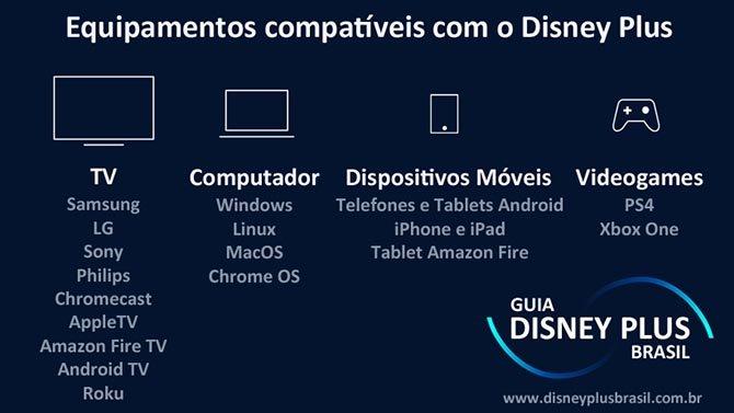 Dispositivos aceitos disney plus