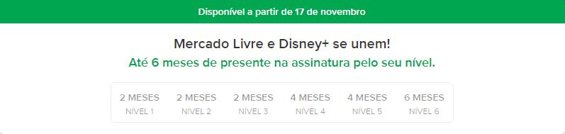 Níveis de conta do Mercado Pago com as respectivas recompensas de meses grátis no Disney Plus