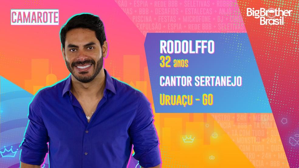 Rodolffo, BBB 21