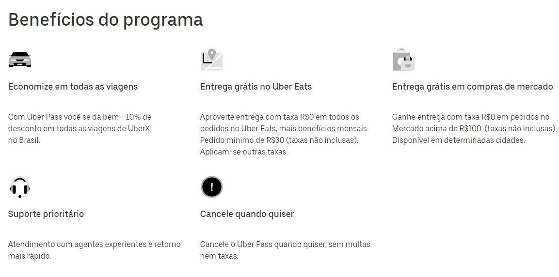 Benefícios do Uber Pass