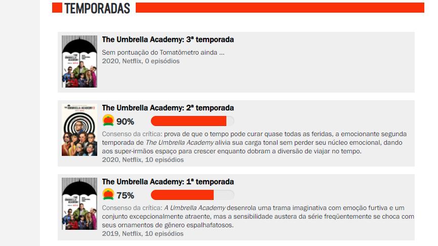 critica-the-umbrella-academy