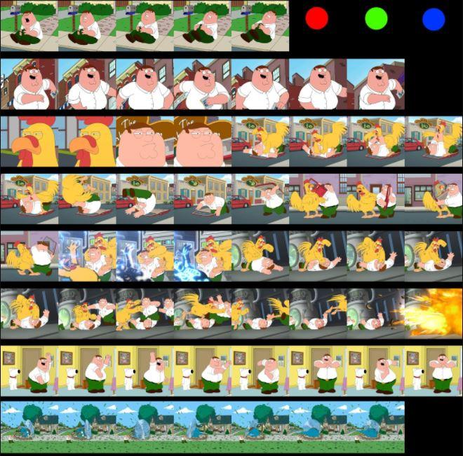 Family Guy no Fortnite