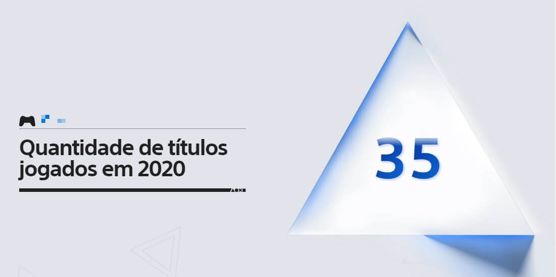 Retrospectiva PlayStation 2020