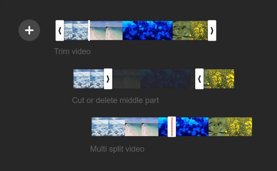 imagem das opções de corte e ajuste do tamanho do vídeo